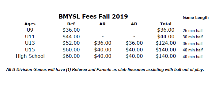 2019 Referee Fees